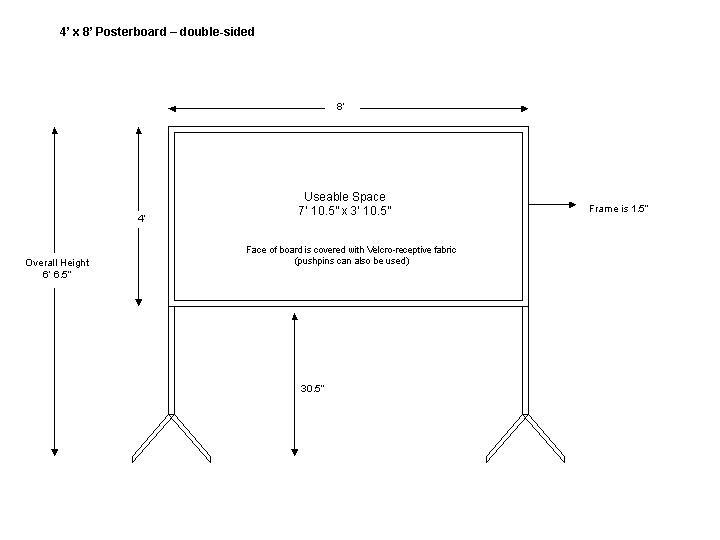 poster presentation guidelines